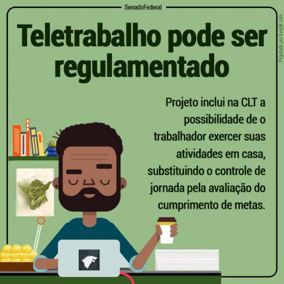 Regulamentação do Teletrabalho