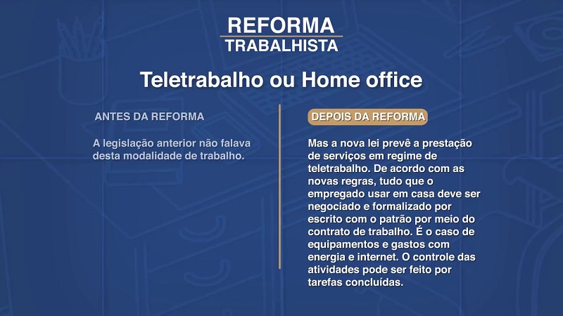 Home Office na Reforma Trabalhista